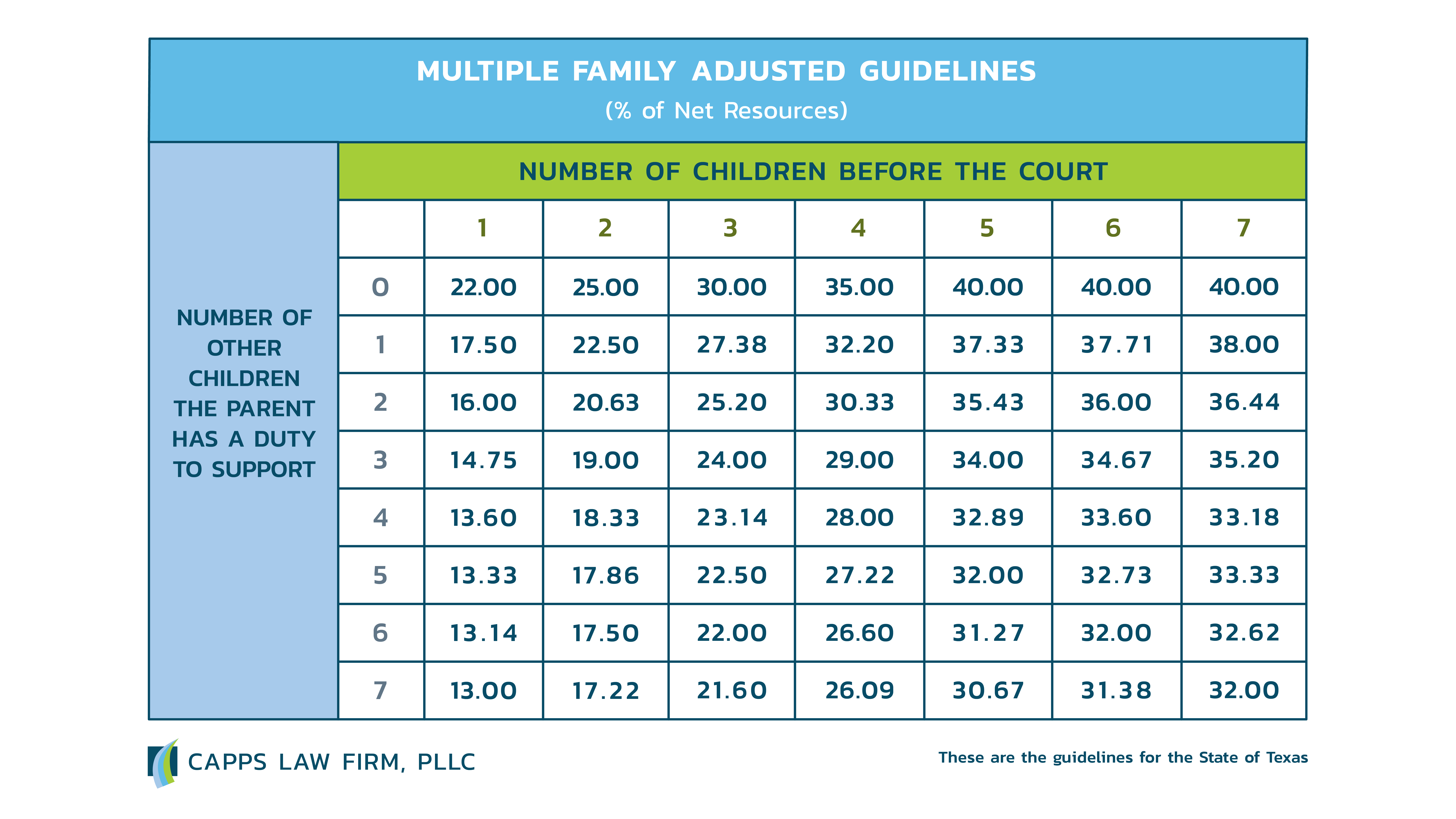 child support guidelines