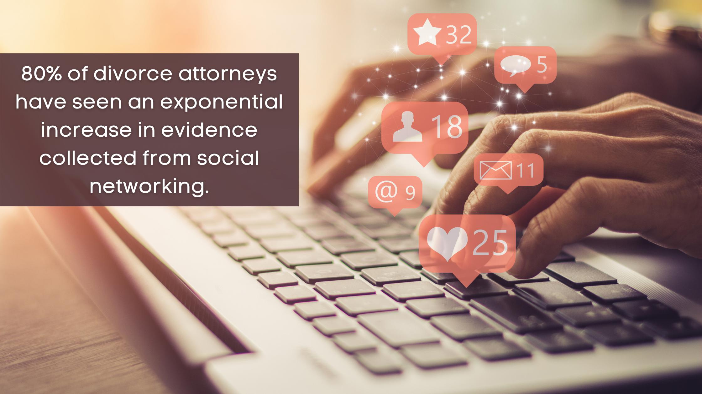 social media as evidence in divorce