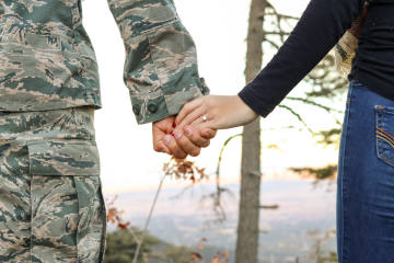 uniformed services former spouses protection act military divorce